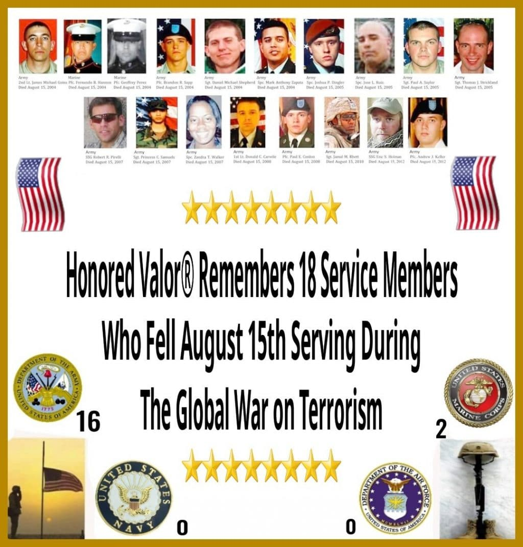 Honored Valor Remembers Service Posting